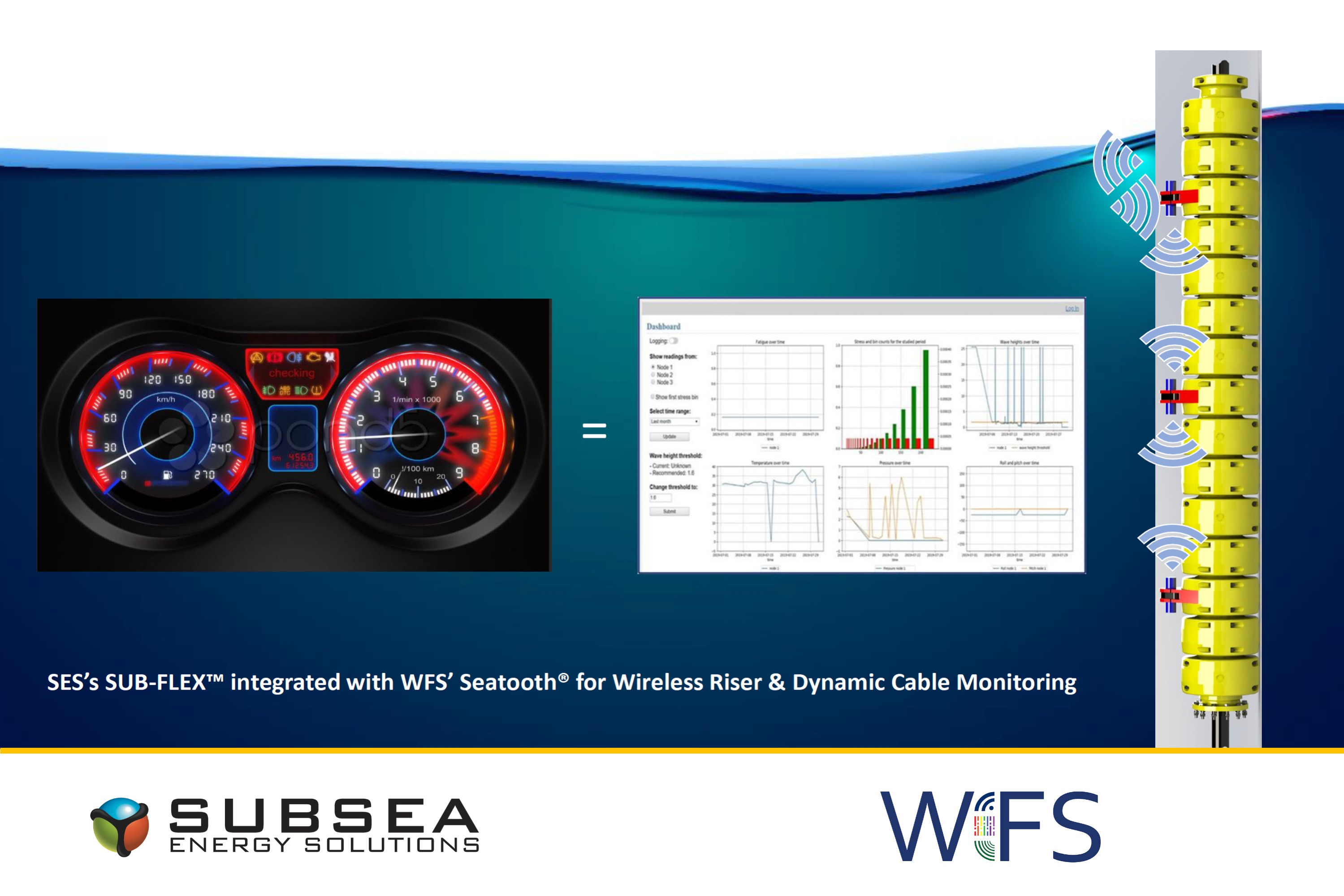 WFS and Subsea Energy Solutions join forces